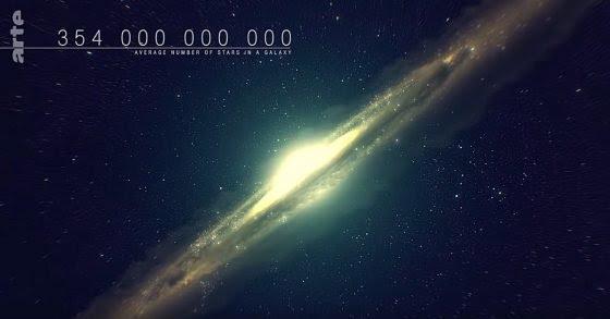 L'être humain dans l'univers